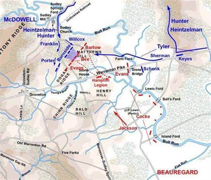 manassas_battle